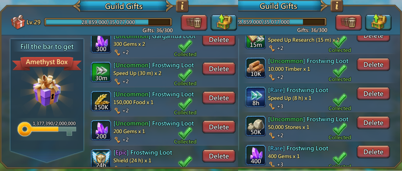 The Importantance of Guild Gift Chests