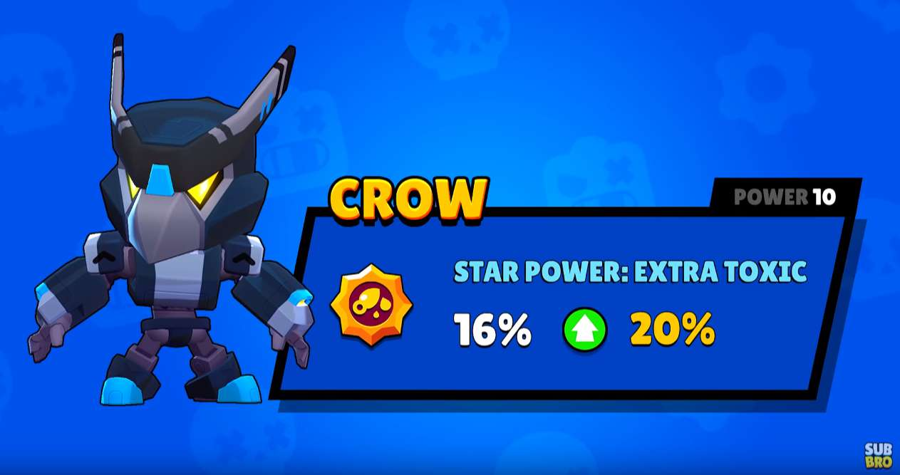 CROW'S NEW GADGET AND BEST BUILD! Brawl Stars UP!